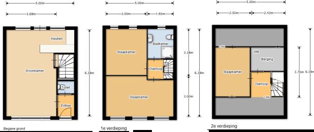 80 m2 au nord du Ij